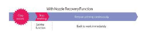 nozzle-recovery