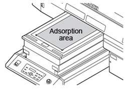 adsortion  area