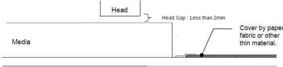 media head 2