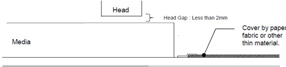 printer head gap 2