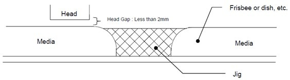 printer head gap