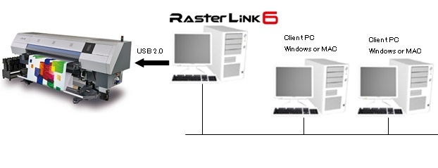 rasterlink tx500-1800ds