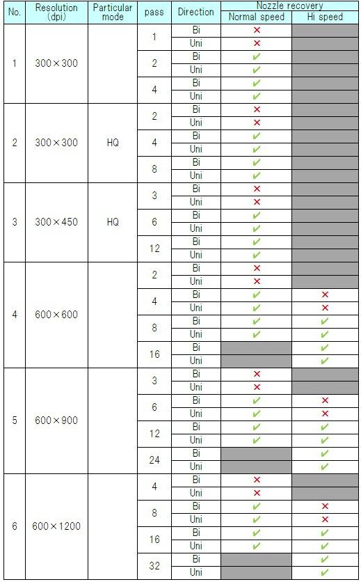 ts-500 nozzle recovery (1)