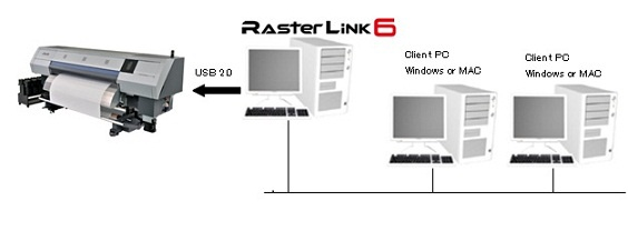 ts500-1800 Required system configuration