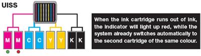 Uninterrupted Ink Supply System