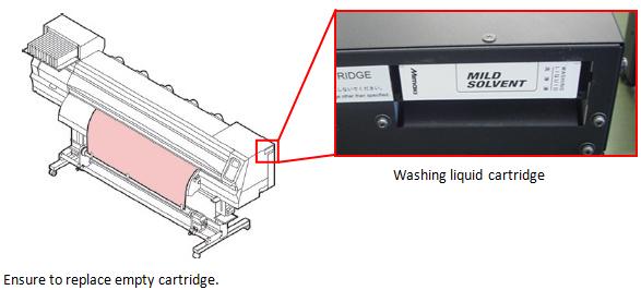 jv300 washing liquid