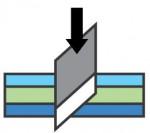 Tangental-cutting-image