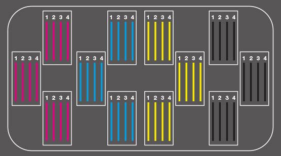 Esquema de 12 cabeças de impressão da mimaki TS500-3200