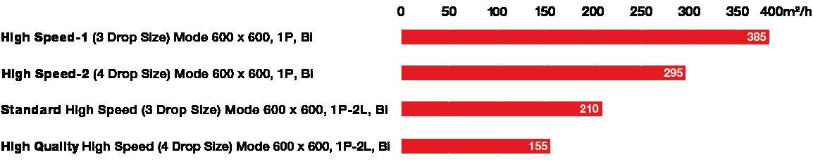 impressão bi-direccional da mimaki tiger