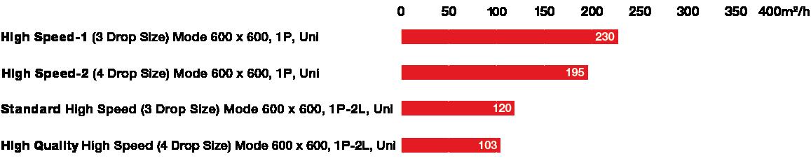 impressão uni-direccional mimaki tiger 1800B