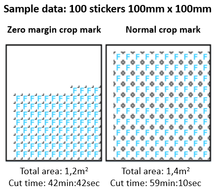 CJV300-160plus Zero margin crop marks