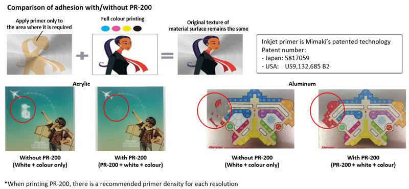 JFX200-2513 EX LED-UV primer