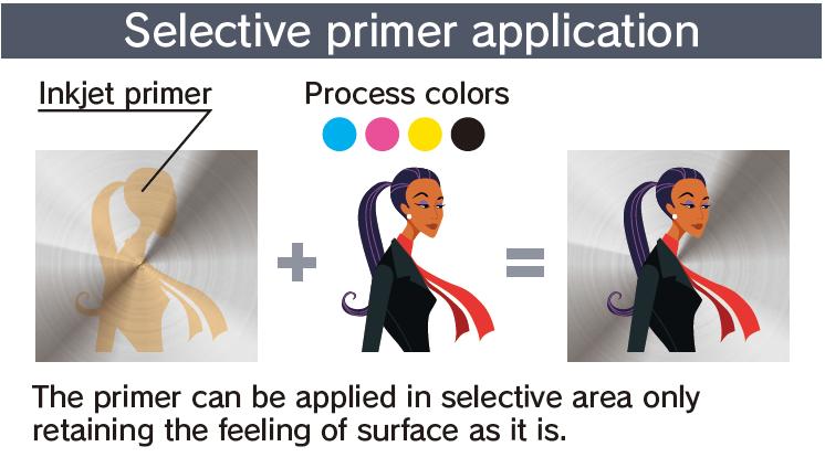 UJF-3042FX Primer Application
