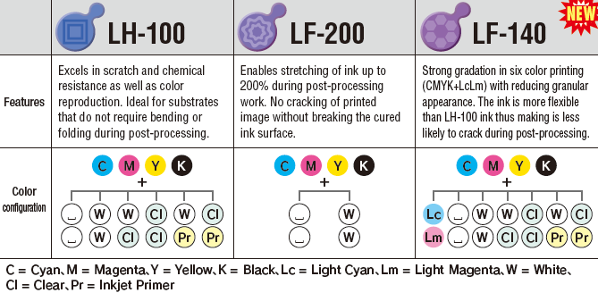 UJF-3042FX UV inks
